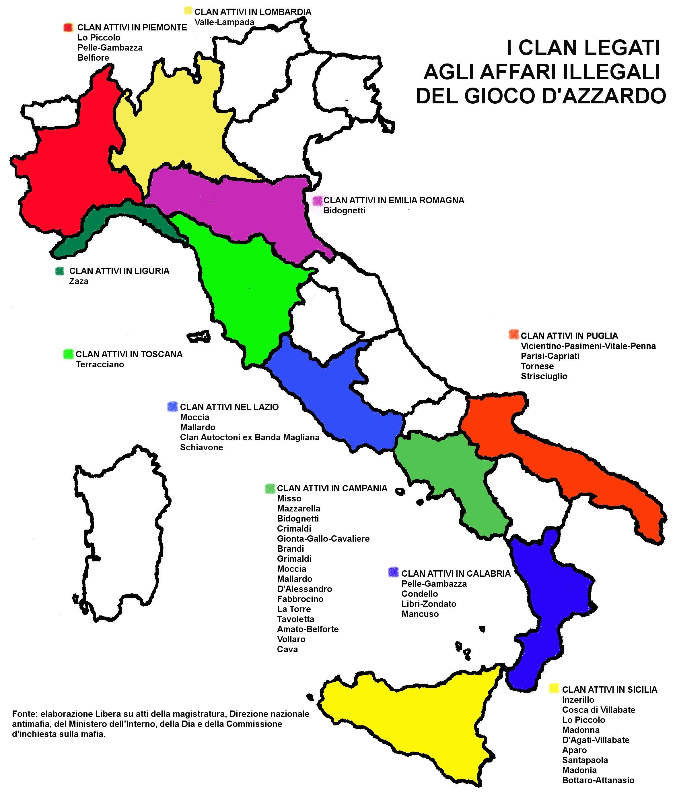 italia_e_clan